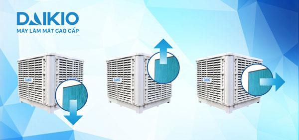 Máy làm mát không khí Daikio DK-18000TX/TL/TN tấm làm mát 4 hướng