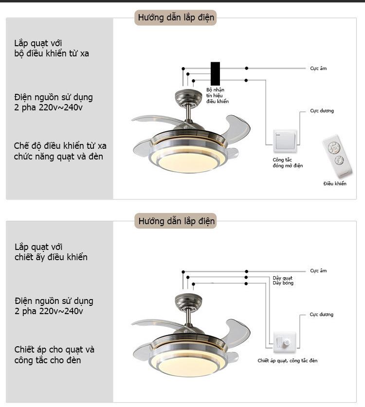 Quạt trần đèn breezelux 8605 thông số kỹ thuật