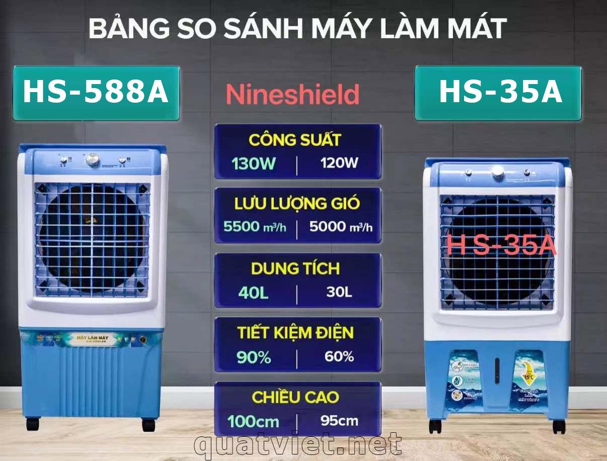 So sánh quạt điều hòa HS-588A và HS-35A